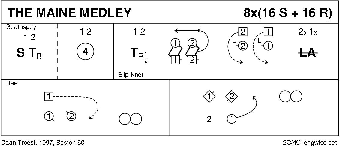 Maine Medley Keith Rose's Diagram