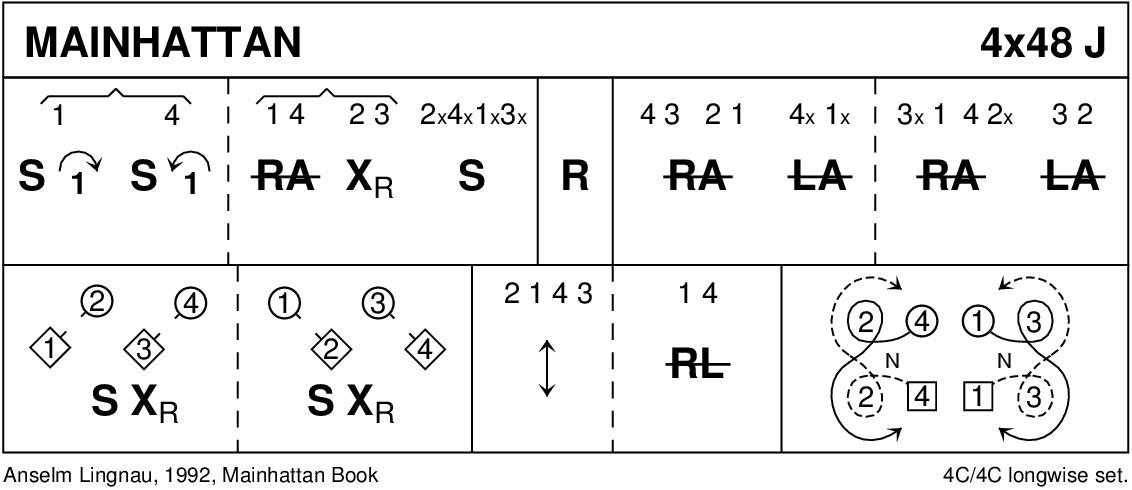 Mainhattan Keith Rose's Diagram