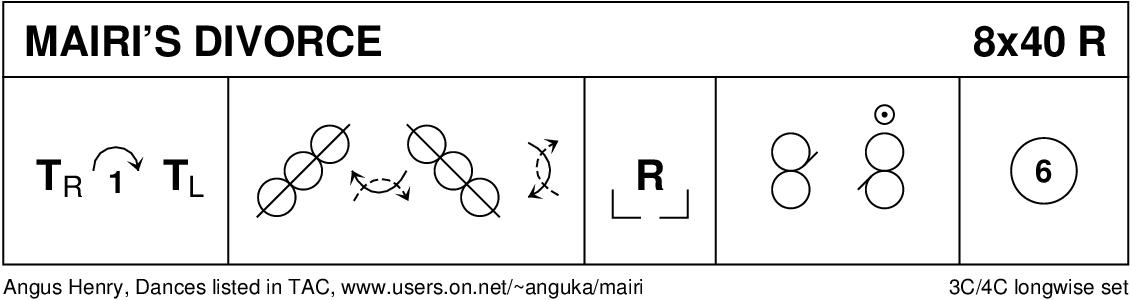 Mairi's Divorce Keith Rose's Diagram