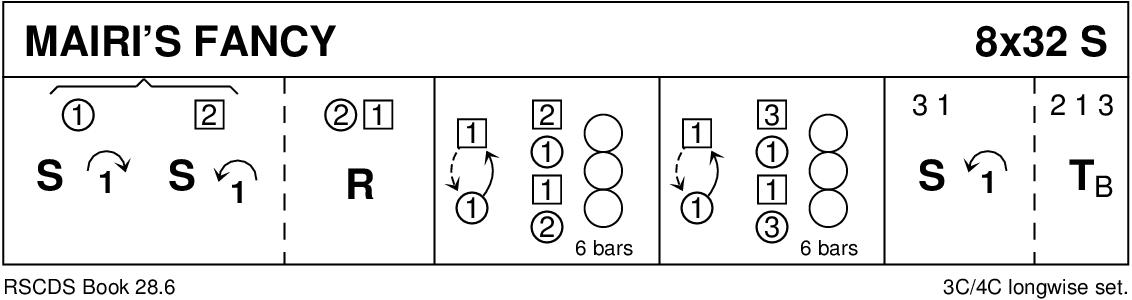 Mairi's Fancy Keith Rose's Diagram