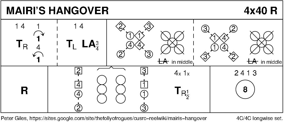 Mairi's Hangover Keith Rose's Diagram
