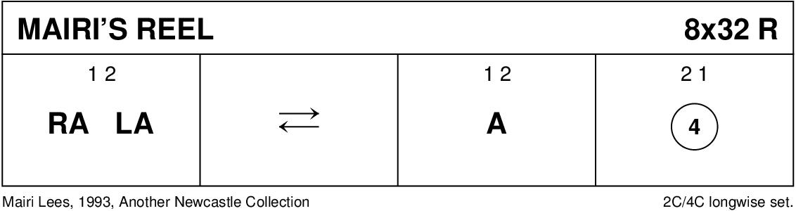 Mairi's Reel Keith Rose's Diagram