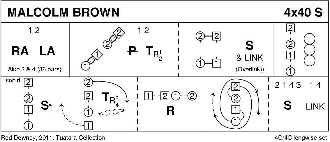 Malcolm Brown Keith Rose's Diagram