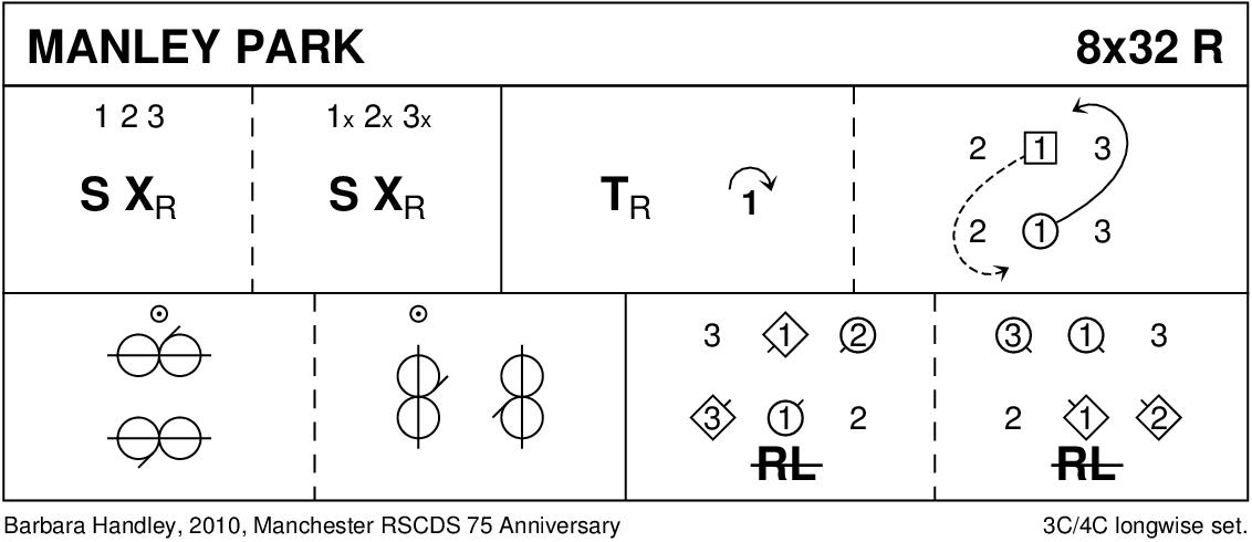 Manley Park Keith Rose's Diagram