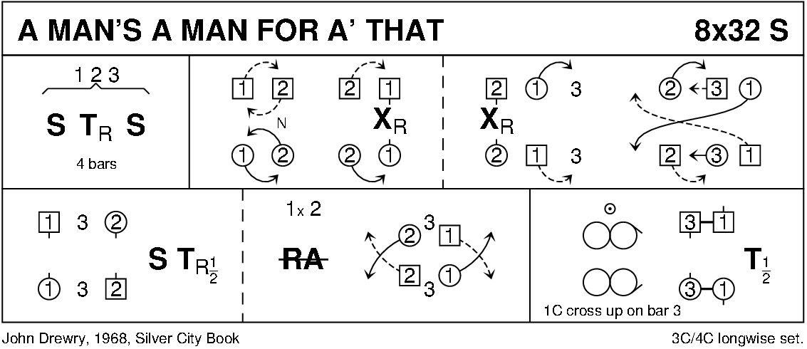 A Man's A Man For A' That (Drewry) Keith Rose's Diagram