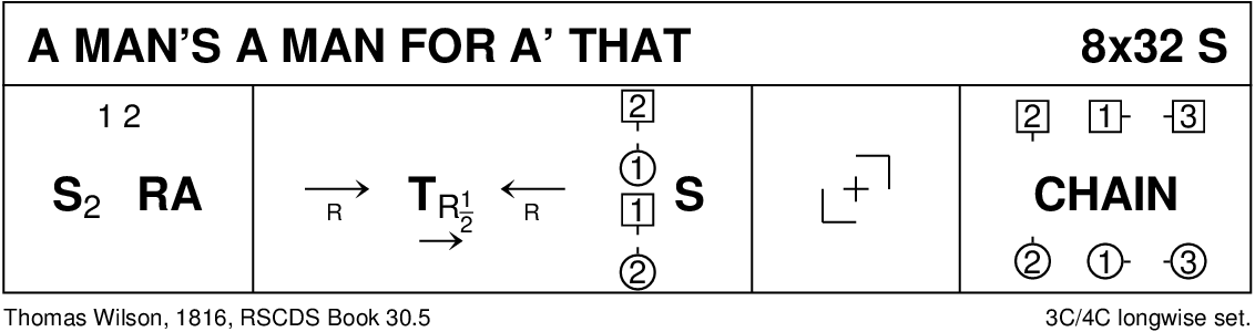 A Man's A Man For A' That (Wilson) Keith Rose's Diagram