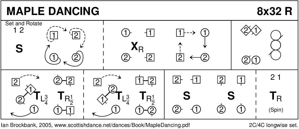 Maple Dancing Keith Rose's Diagram