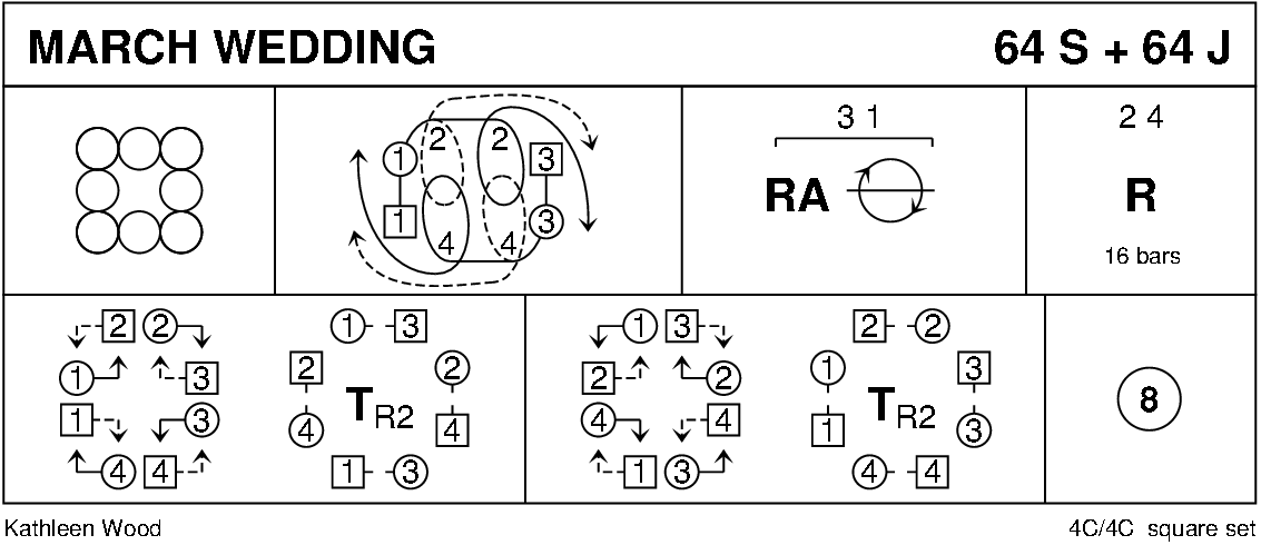 March Wedding Keith Rose's Diagram