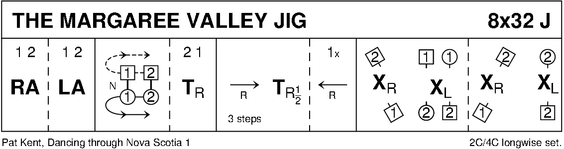 The Margaree Valley Jig Keith Rose's Diagram