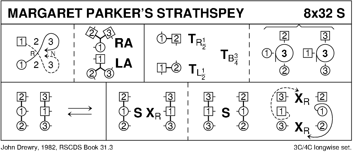 Margaret Parker's Strathspey Keith Rose's Diagram