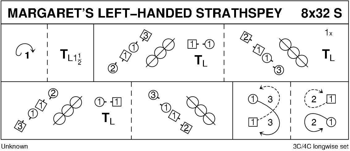 Margaret's Left-Handed Strathspey Keith Rose's Diagram