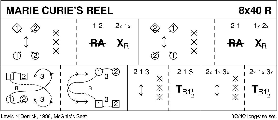 Marie Curie's Reel Keith Rose's Diagram