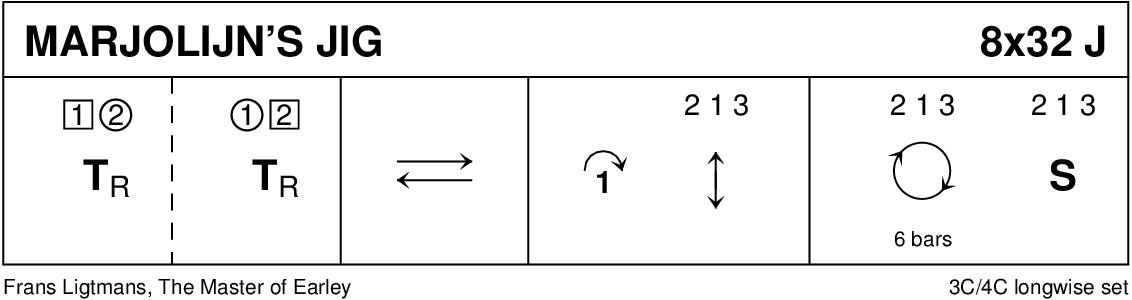 Marjolijn's Jig Keith Rose's Diagram