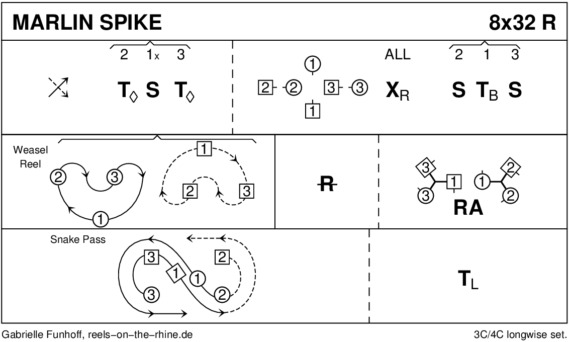 Marlin Spike Keith Rose's Diagram