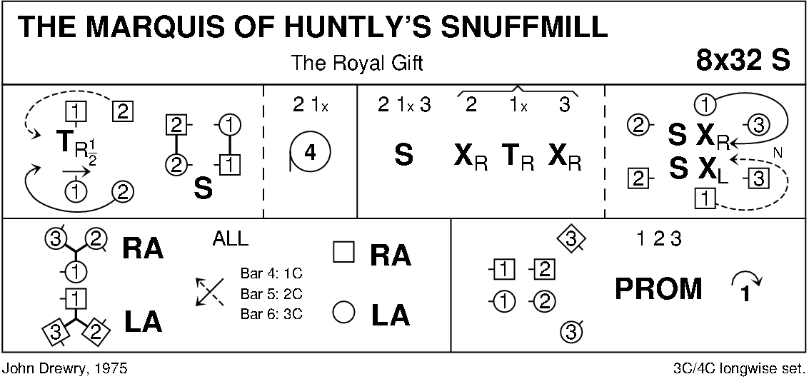 The Marquis Of Huntly's Snuffmill Keith Rose's Diagram