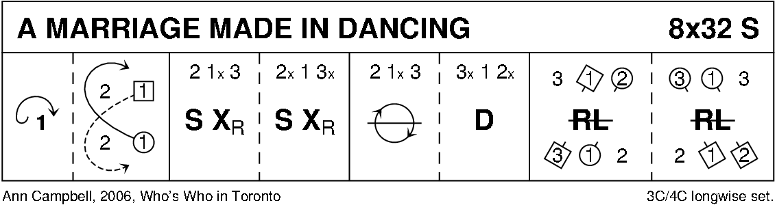 A Marriage Made In Dancing Keith Rose's Diagram