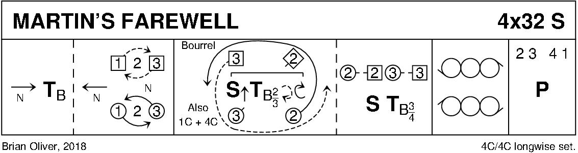 Martin's Farewell Keith Rose's Diagram