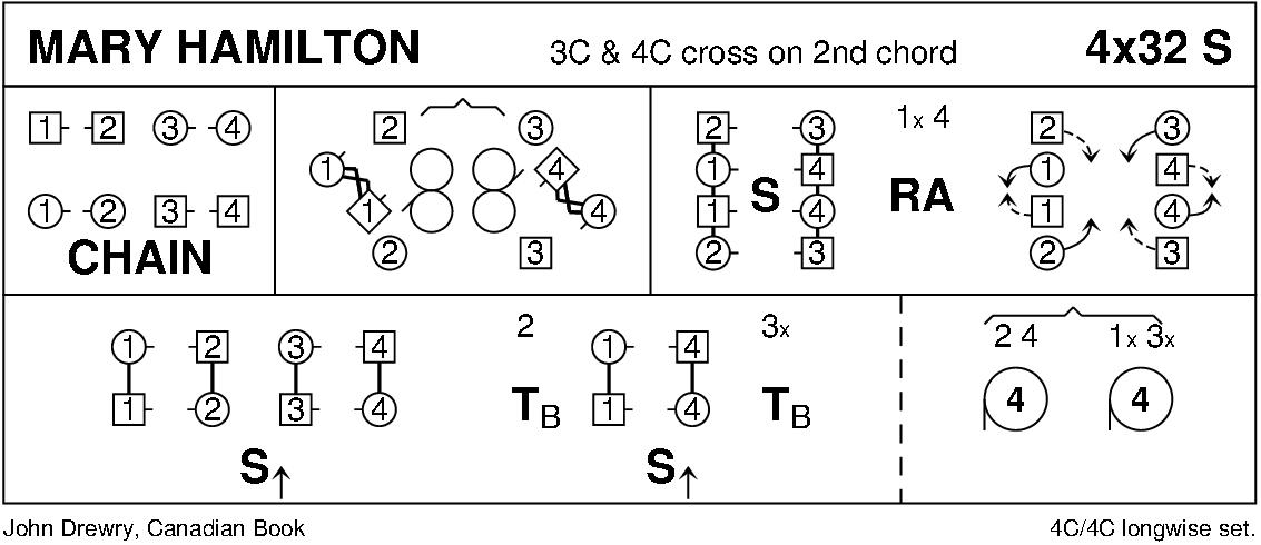 Mary Hamilton Keith Rose's Diagram