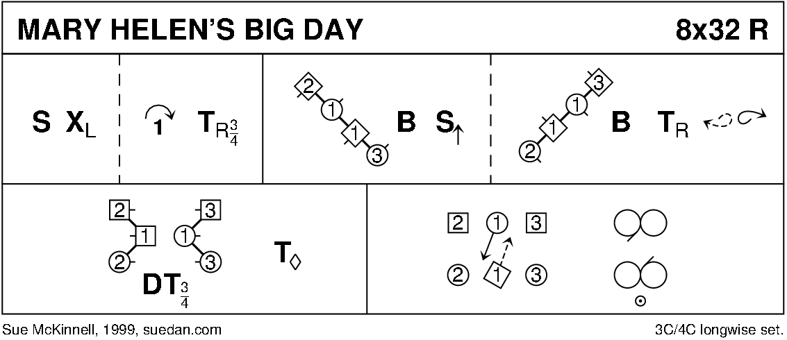 Mary Helen's Big Day Keith Rose's Diagram