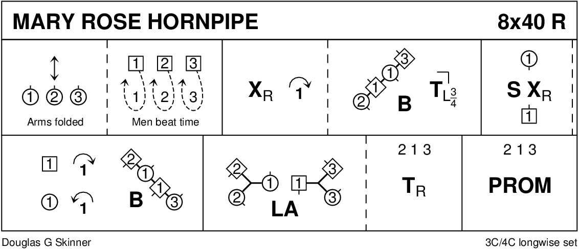 Mary Rose Hornpipe Keith Rose's Diagram