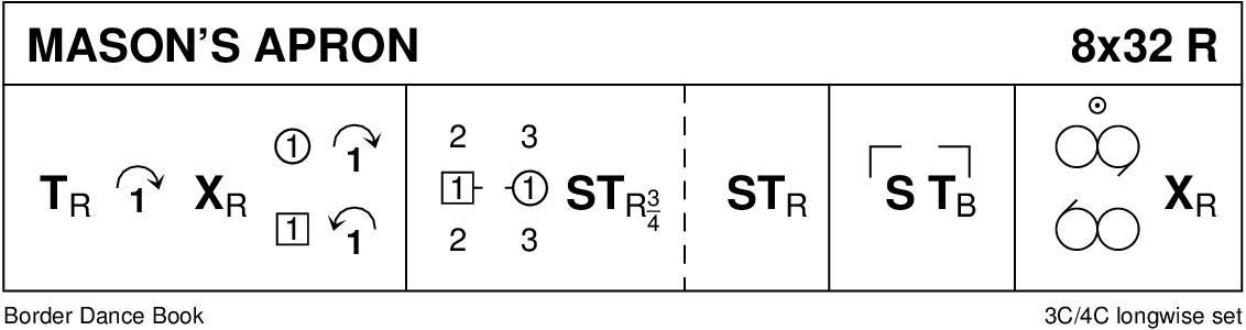 The Mason's Apron Keith Rose's Diagram