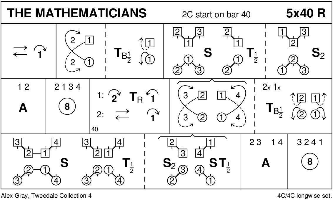 Mathematicians Dance Instruction