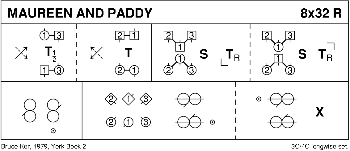 Maureen And Paddy Keith Rose's Diagram