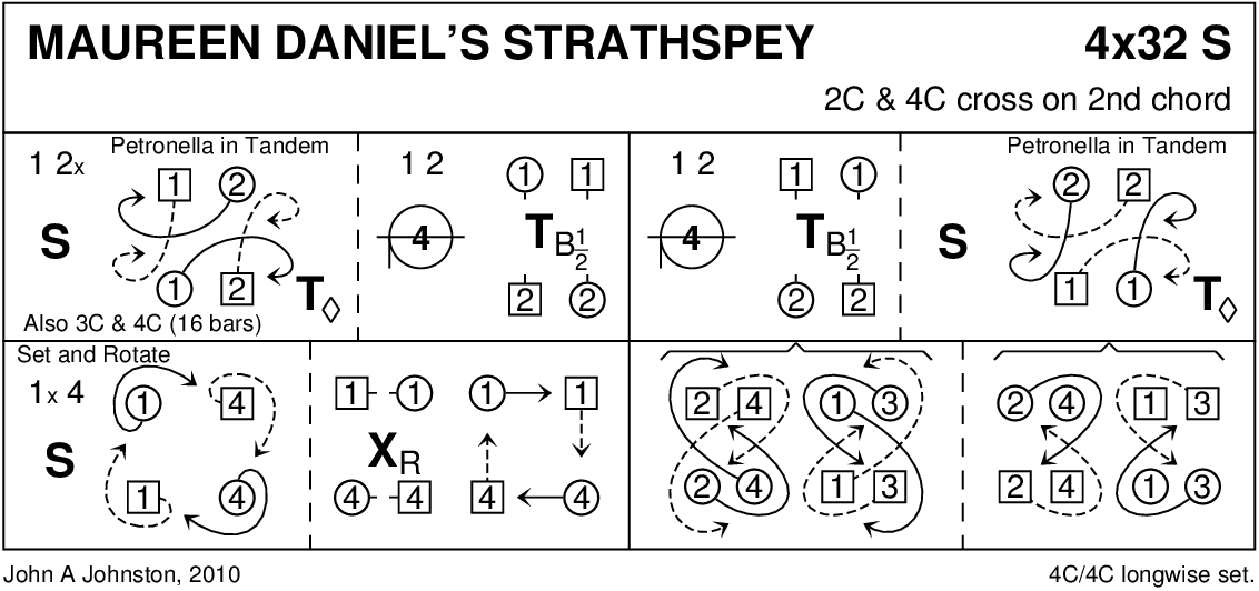 Maureen Daniel's Strathspey Keith Rose's Diagram