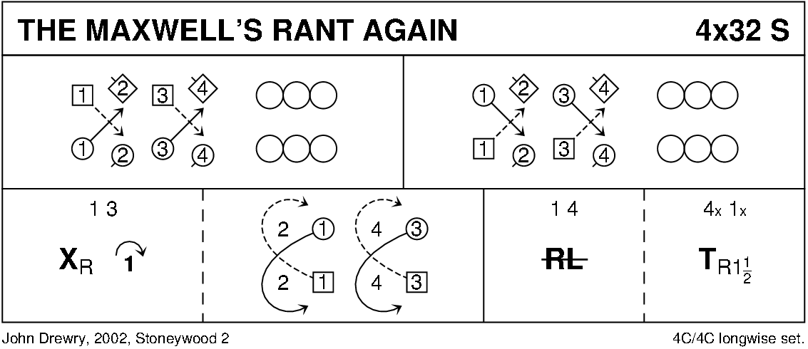 The Maxwell's Rant Again Keith Rose's Diagram