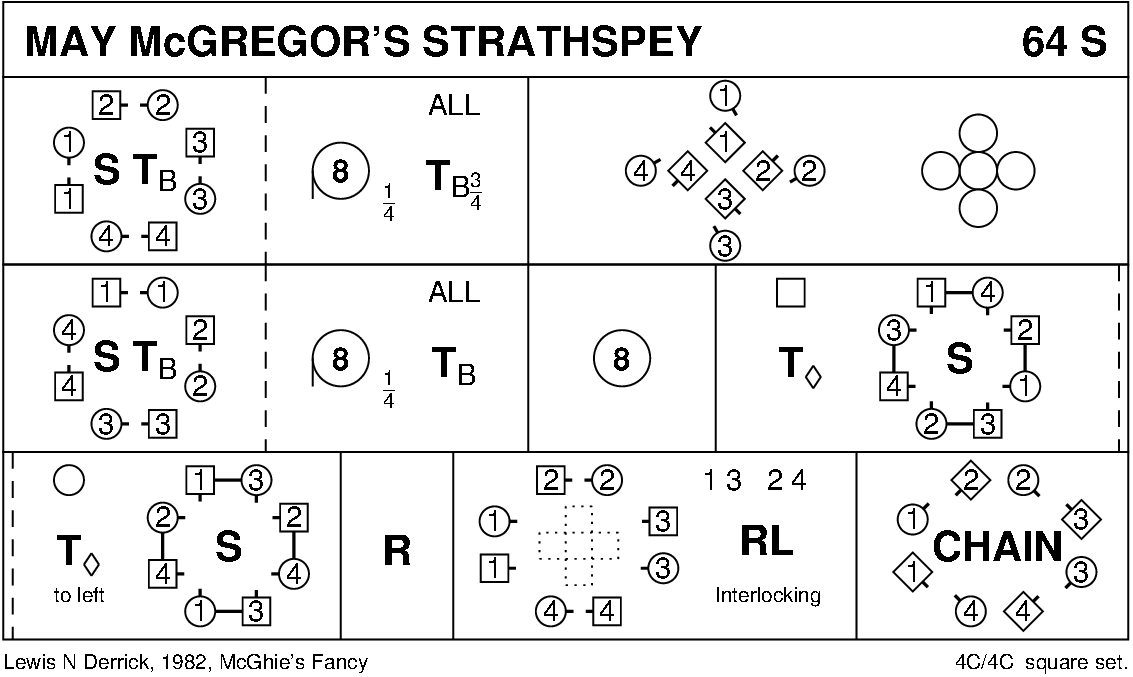 May McGregor's Strathspey Keith Rose's Diagram