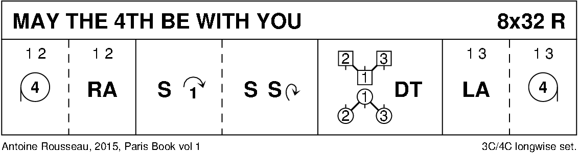 May The 4th Be With You Keith Rose's Diagram