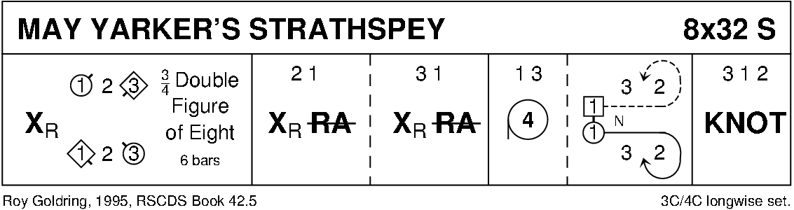 May Yarker's Strathspey Keith Rose's Diagram