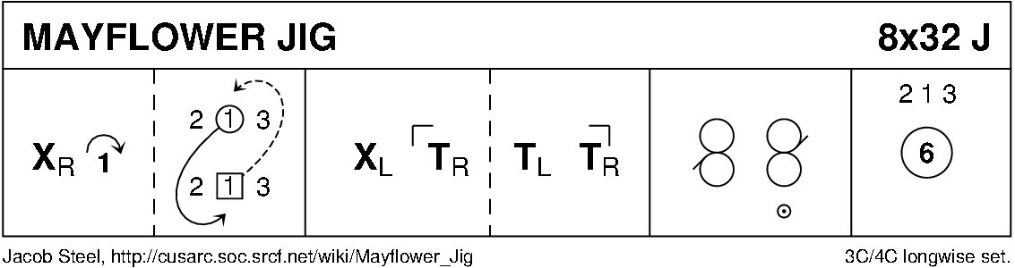 Mayflower Jig Keith Rose's Diagram