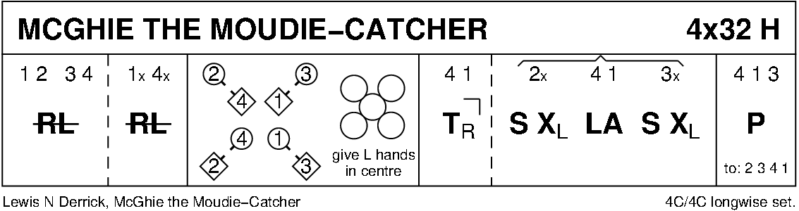 McGhie The Moudie-Catcher Keith Rose's Diagram