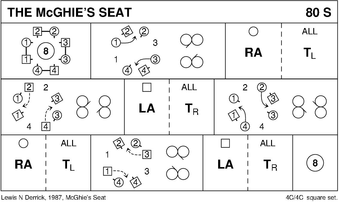 The McGhie's Seat Keith Rose's Diagram
