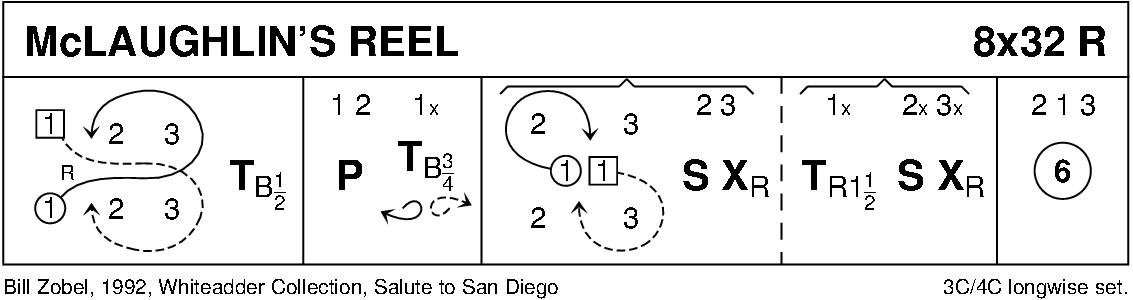 McLaughlin's Reel Keith Rose's Diagram