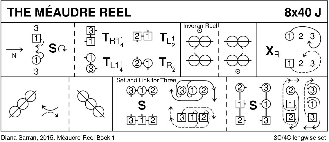 Méaudre Reel Keith Rose's Diagram