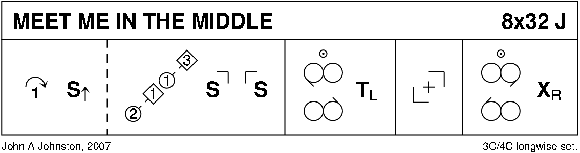 Meet Me In The Middle (Johnston) Keith Rose's Diagram