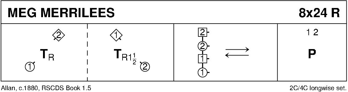 Meg Merrilees Keith Rose's Diagram