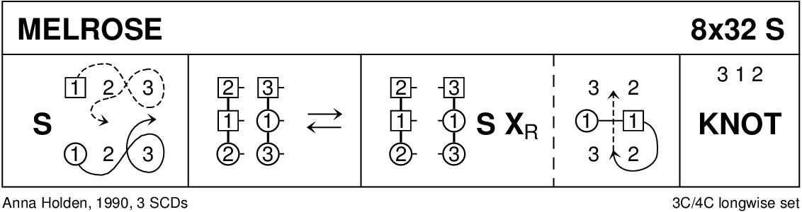 Melrose Keith Rose's Diagram