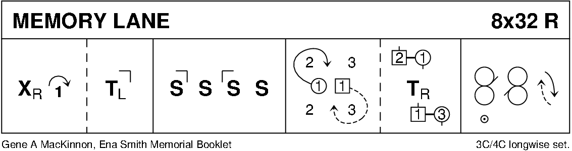 Memory Lane Keith Rose's Diagram