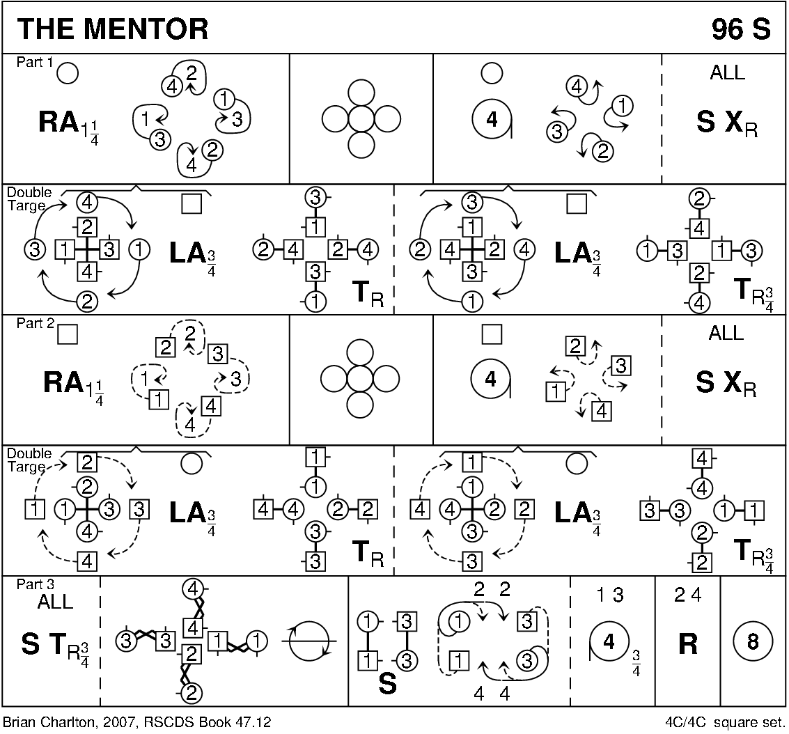 The Mentor Keith Rose's Diagram