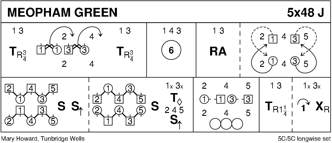 Meopham Green Keith Rose's Diagram