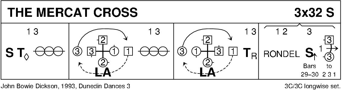 The Mercat Cross (Dickson) Keith Rose's Diagram