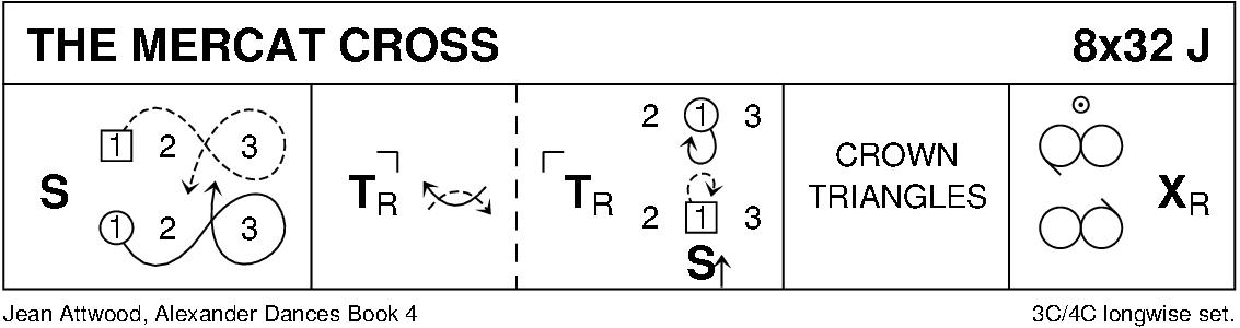 The Mercat Cross (Attwood) Keith Rose's Diagram