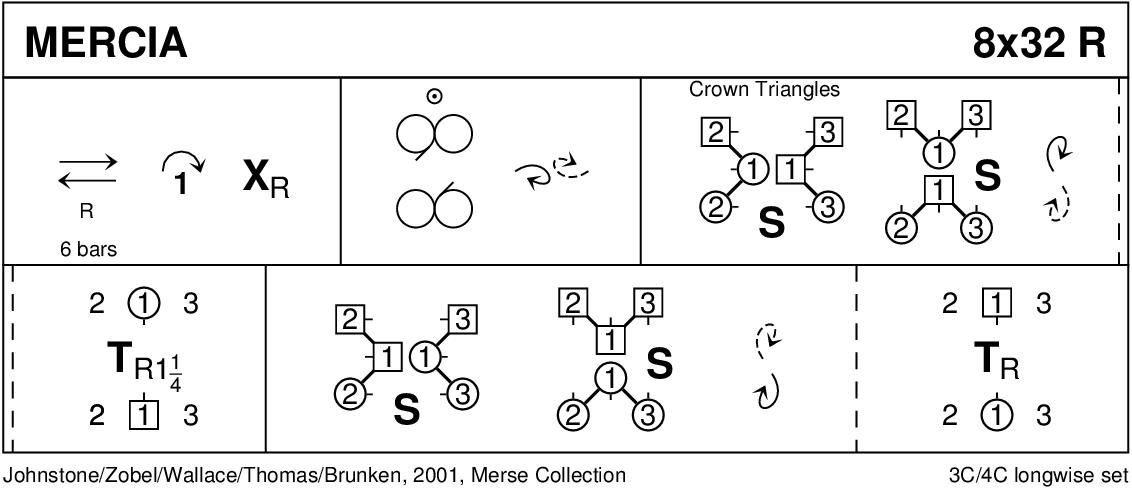 Mercia Keith Rose's Diagram