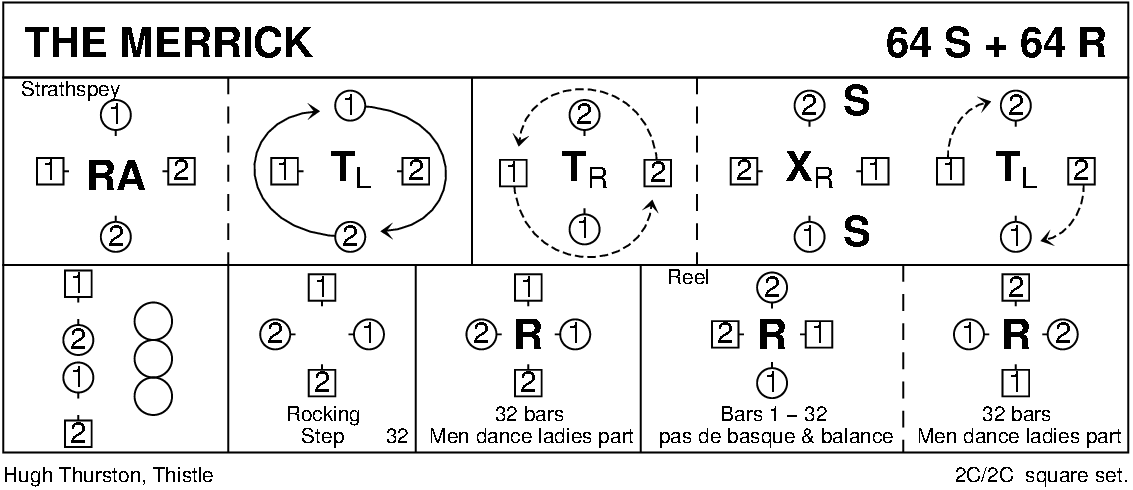 The Merrick Keith Rose's Diagram