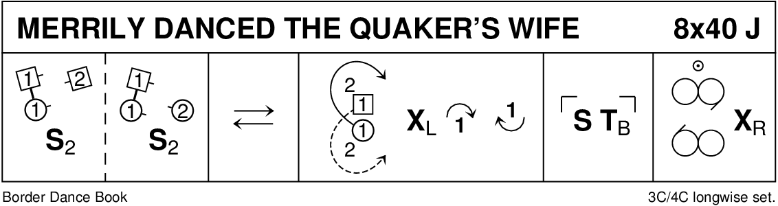 Merrily Danced The Quaker's Wife Keith Rose's Diagram