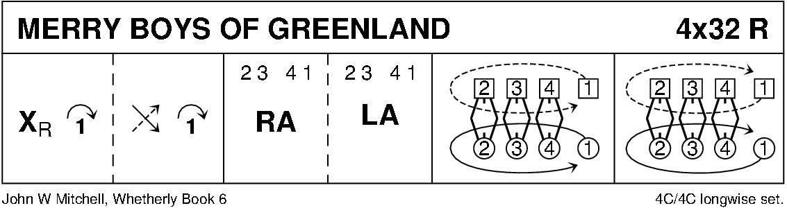 Merry Boys Of Greenland Keith Rose's Diagram