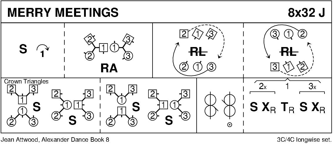 Merry Meetings Keith Rose's Diagram